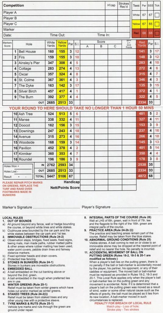 AGC Scorecard001